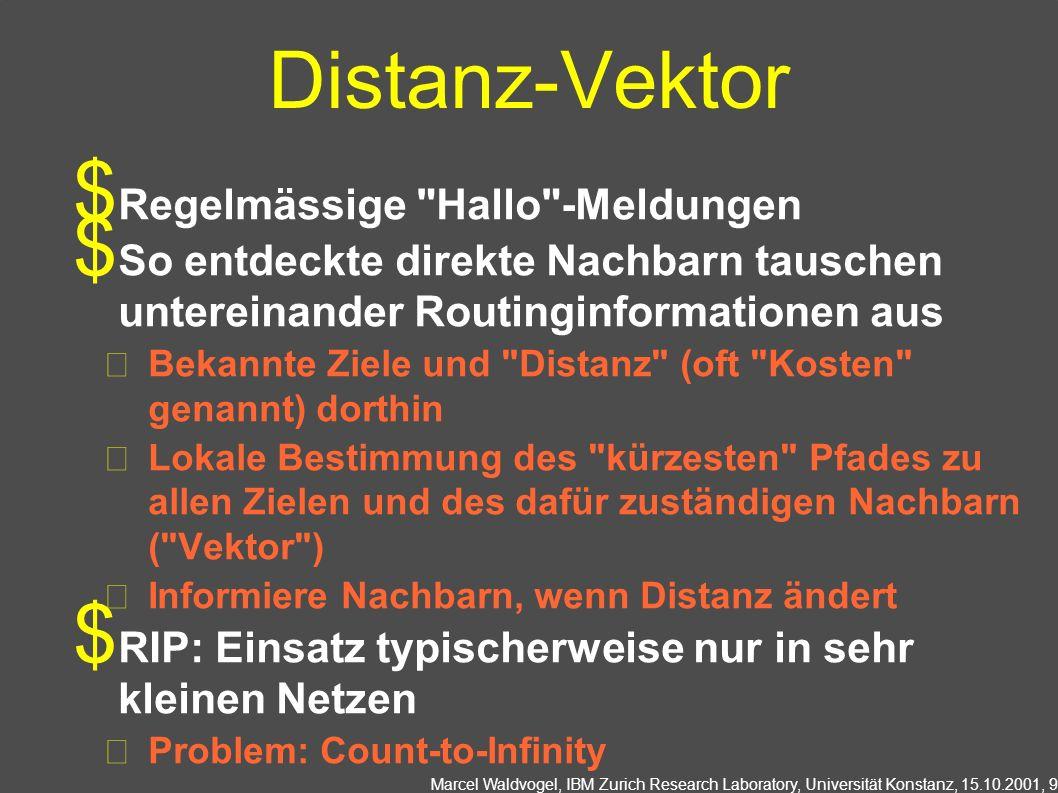 Marcel Waldvogel, IBM Zurich Research Laboratory, Universität Konstanz, 15.10.2001, 9 Distanz-Vektor Regelmässige Hallo -Meldungen So entdeckte direkte Nachbarn tauschen untereinander Routinginformationen aus Bekannte Ziele und Distanz (oft Kosten genannt) dorthin Lokale Bestimmung des kürzesten Pfades zu allen Zielen und des dafür zuständigen Nachbarn ( Vektor ) Informiere Nachbarn, wenn Distanz ändert RIP: Einsatz typischerweise nur in sehr kleinen Netzen Problem: Count-to-Infinity