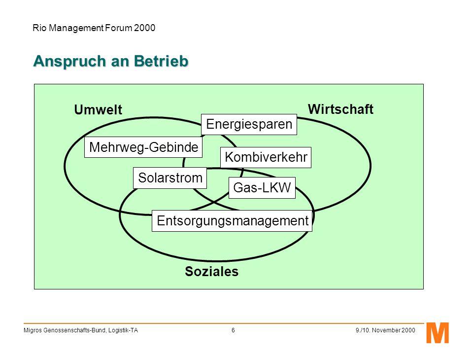 Rio Management Forum 2000 Migros Genossenschafts-Bund, Logistik-TA7 9./10.