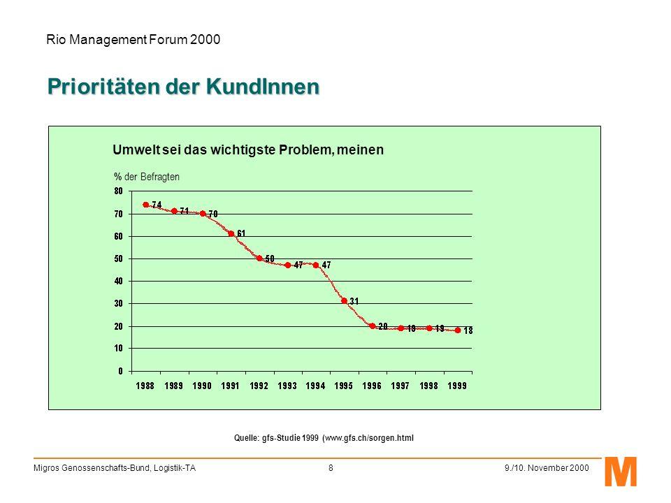 Rio Management Forum 2000 Migros Genossenschafts-Bund, Logistik-TA9 9./10.