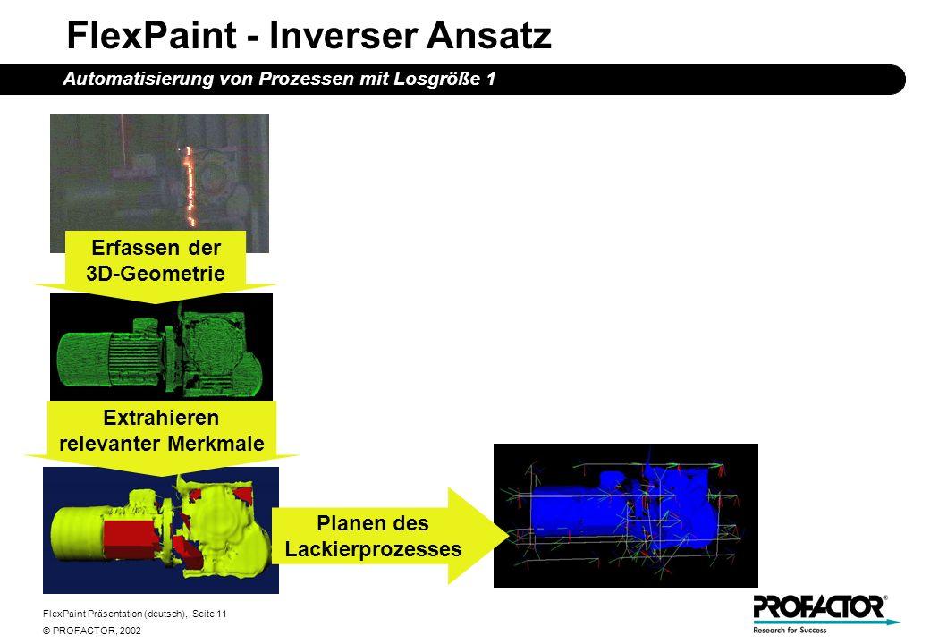 FlexPaint Präsentation (deutsch), Seite 11 © PROFACTOR, 2002 FlexPaint - Inverser Ansatz Automatisierung von Prozessen mit Losgröße 1 Erfassen der 3D-Geometrie Planen des Lackierprozesses Extrahieren relevanter Merkmale