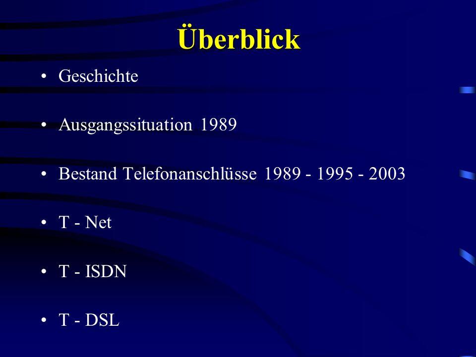 Überblick Geschichte Ausgangssituation 1989 Bestand Telefonanschlüsse 1989 - 1995 - 2003 T - Net T - ISDN T - DSL