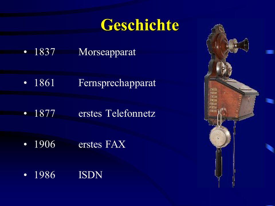 Geschichte 1837Morseapparat 1861Fernsprechapparat 1877erstes Telefonnetz 1906erstes FAX 1986ISDN