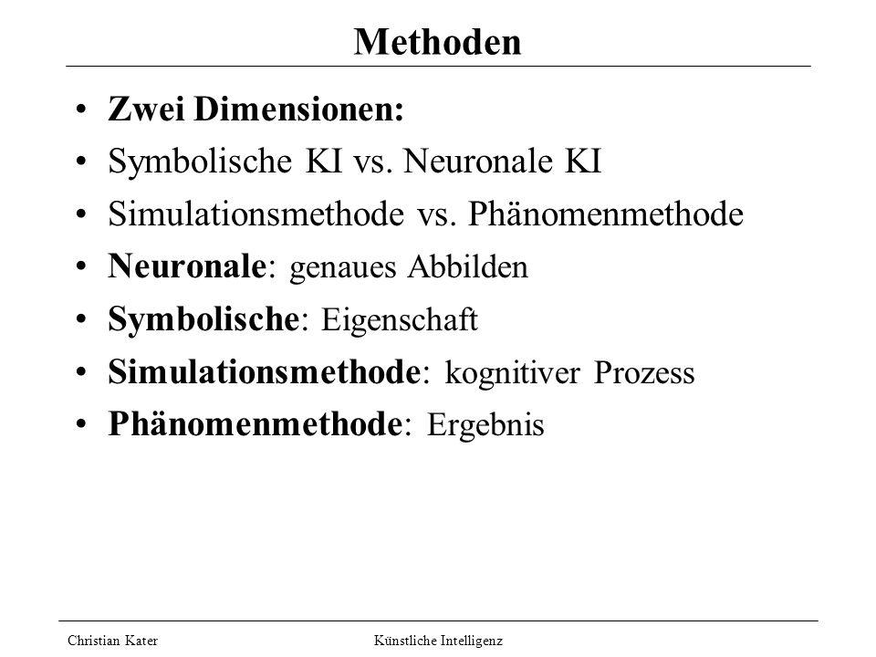 Christian Kater Künstliche Intelligenz Methoden Zwei Dimensionen: Symbolische KI vs.