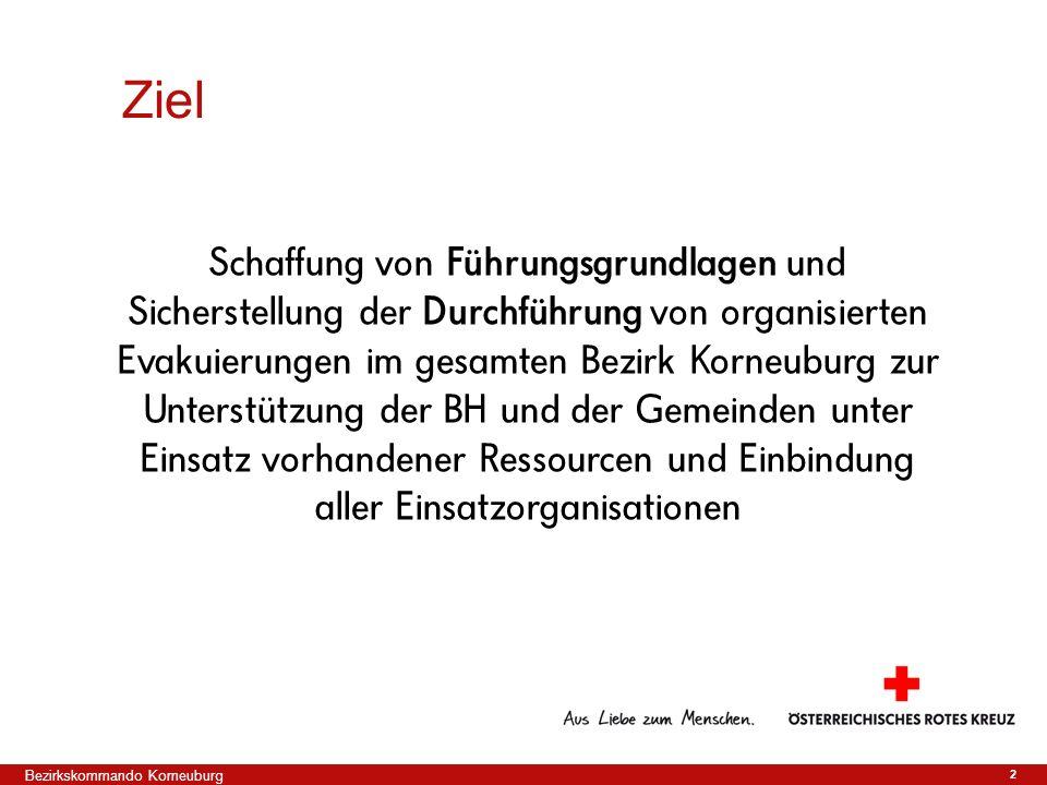 2 Bezirkskommando Korneuburg Ziel Schaffung von Führungsgrundlagen und Sicherstellung der Durchführung von organisierten Evakuierungen im gesamten Bez
