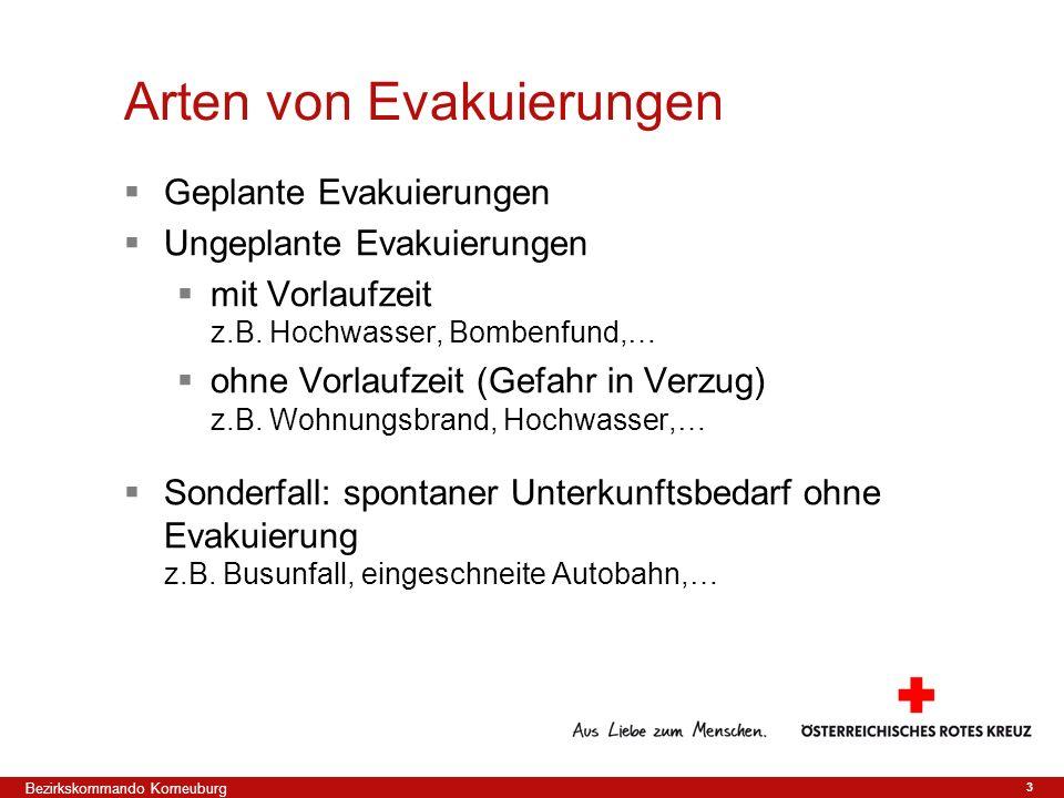 3 Geplante Evakuierungen Ungeplante Evakuierungen mit Vorlaufzeit z.B. Hochwasser, Bombenfund,… ohne Vorlaufzeit (Gefahr in Verzug) z.B. Wohnungsbrand