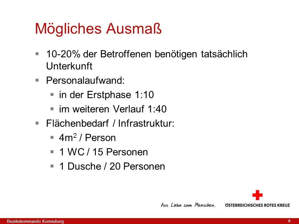 6 10-20% der Betroffenen benötigen tatsächlich Unterkunft Personalaufwand: in der Erstphase 1:10 im weiteren Verlauf 1:40 Flächenbedarf / Infrastruktu