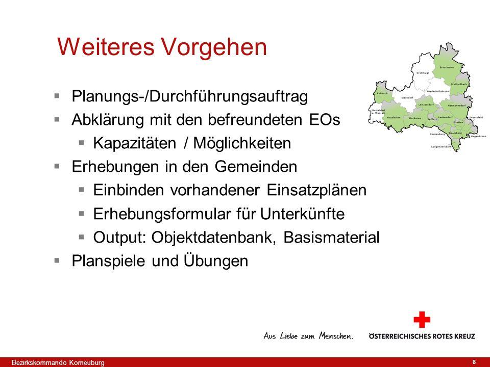 8 Planungs-/Durchführungsauftrag Abklärung mit den befreundeten EOs Kapazitäten / Möglichkeiten Erhebungen in den Gemeinden Einbinden vorhandener Eins