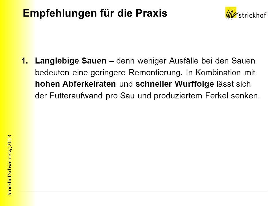 Strickhof Schweinetag 2013 Empfehlungen für die Praxis 1.Langlebige Sauen – denn weniger Ausfälle bei den Sauen bedeuten eine geringere Remontierung.