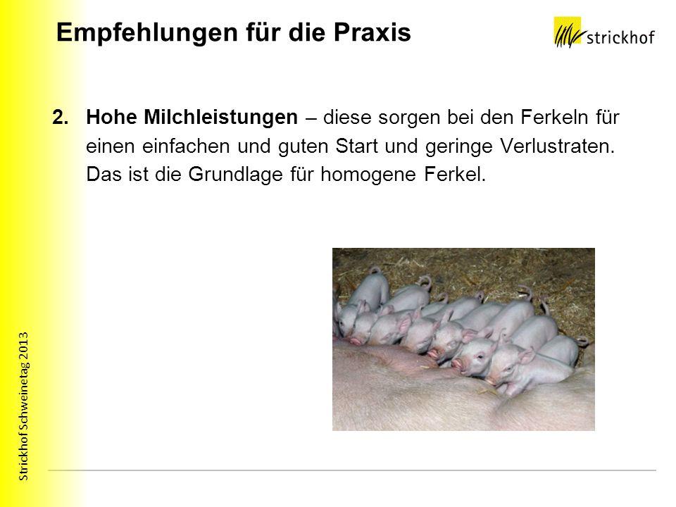 Strickhof Schweinetag 2013 Empfehlungen für die Praxis 2.Hohe Milchleistungen – diese sorgen bei den Ferkeln für einen einfachen und guten Start und geringe Verlustraten.
