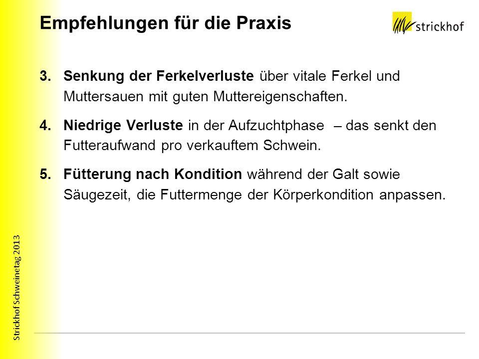 Strickhof Schweinetag 2013 Empfehlungen für die Praxis 3.Senkung der Ferkelverluste über vitale Ferkel und Muttersauen mit guten Muttereigenschaften.