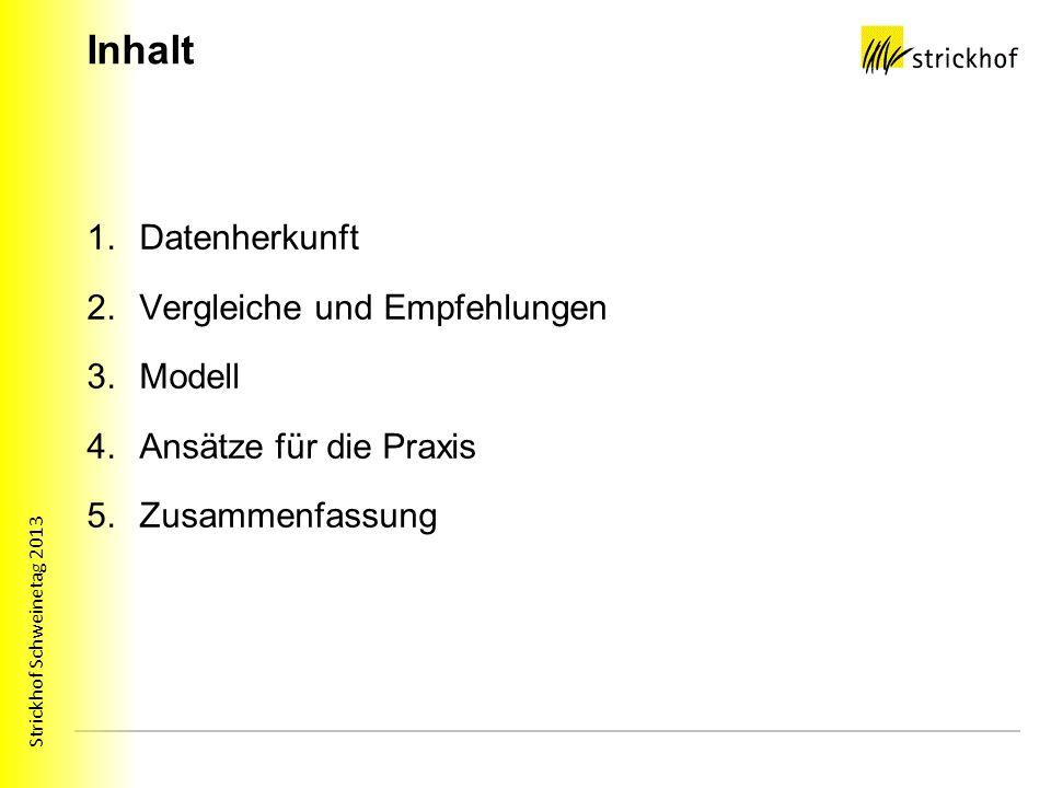 Strickhof Schweinetag 2013 Inhalt 1.Datenherkunft 2.Vergleiche und Empfehlungen 3.Modell 4.Ansätze für die Praxis 5.Zusammenfassung