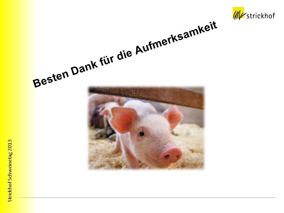 Strickhof Schweinetag 2013 Besten Dank für die Aufmerksamkeit