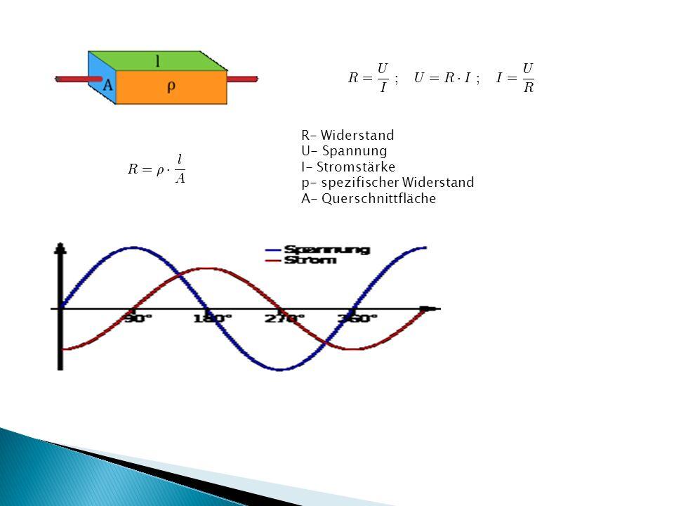 R- Widerstand U- Spannung I- Stromstärke p- spezifischer Widerstand A- Querschnittfläche