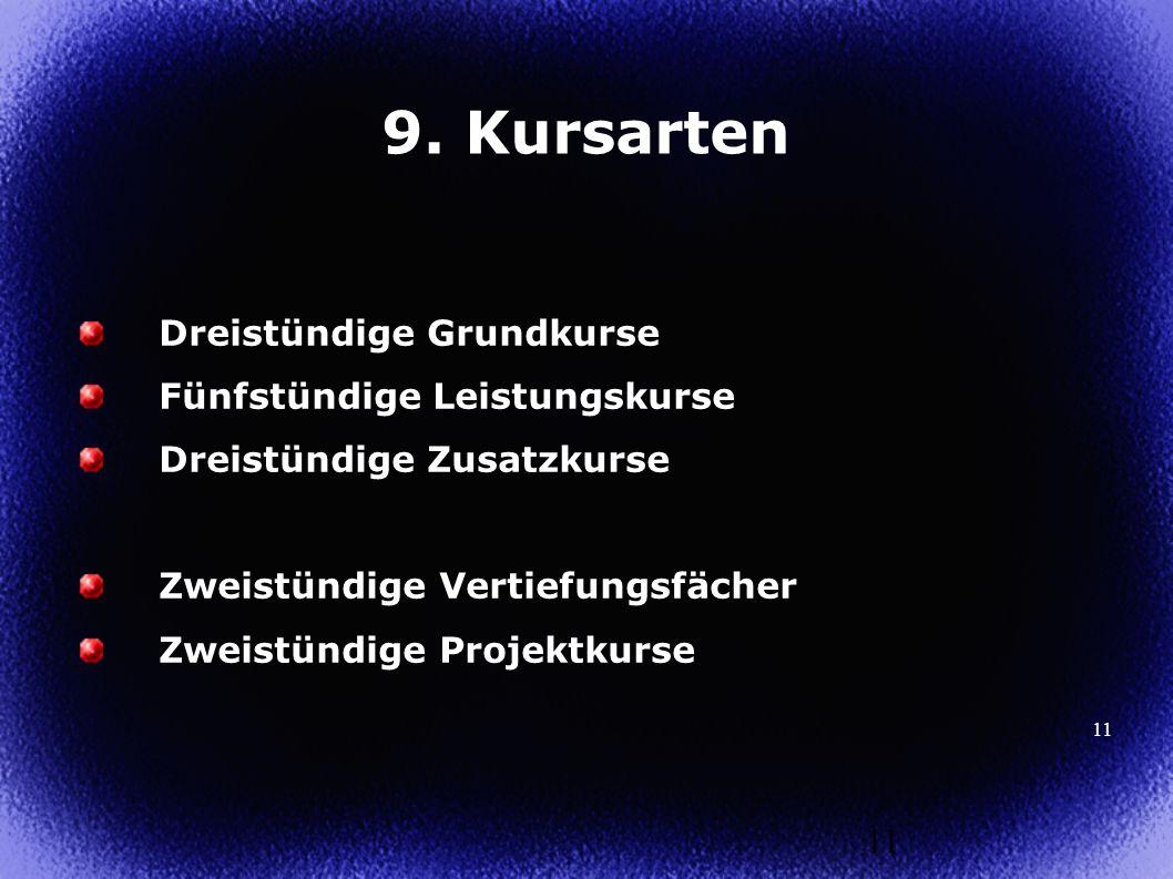11 Dreistündige Grundkurse Fünfstündige Leistungskurse Dreistündige Zusatzkurse Zweistündige Vertiefungsfächer Zweistündige Projektkurse 9. Kursarten