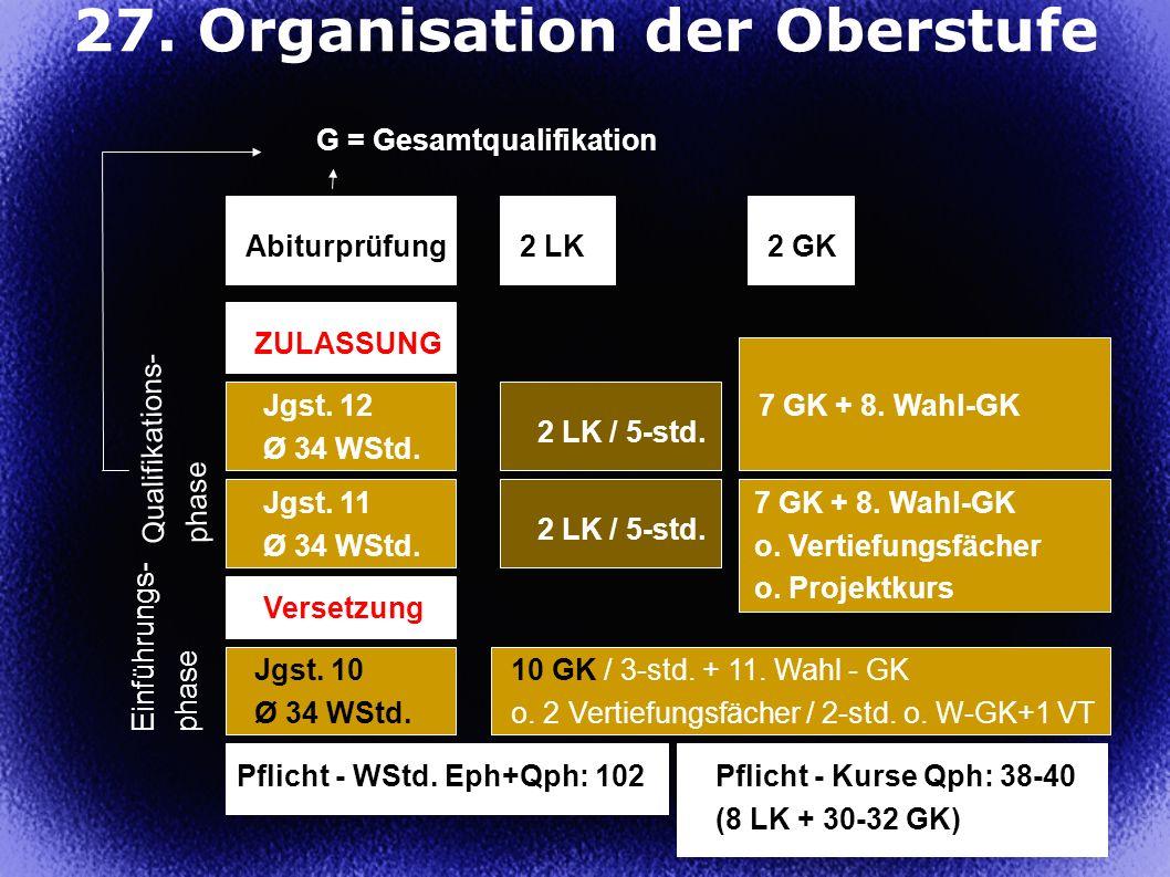 30 27. Organisation der Oberstufe Einführungs- phase Jgst. 10 Ø 34 WStd. 10 GK / 3-std. + 11. Wahl - GK o. 2 Vertiefungsfächer / 2-std. o. W-GK+1 VT V