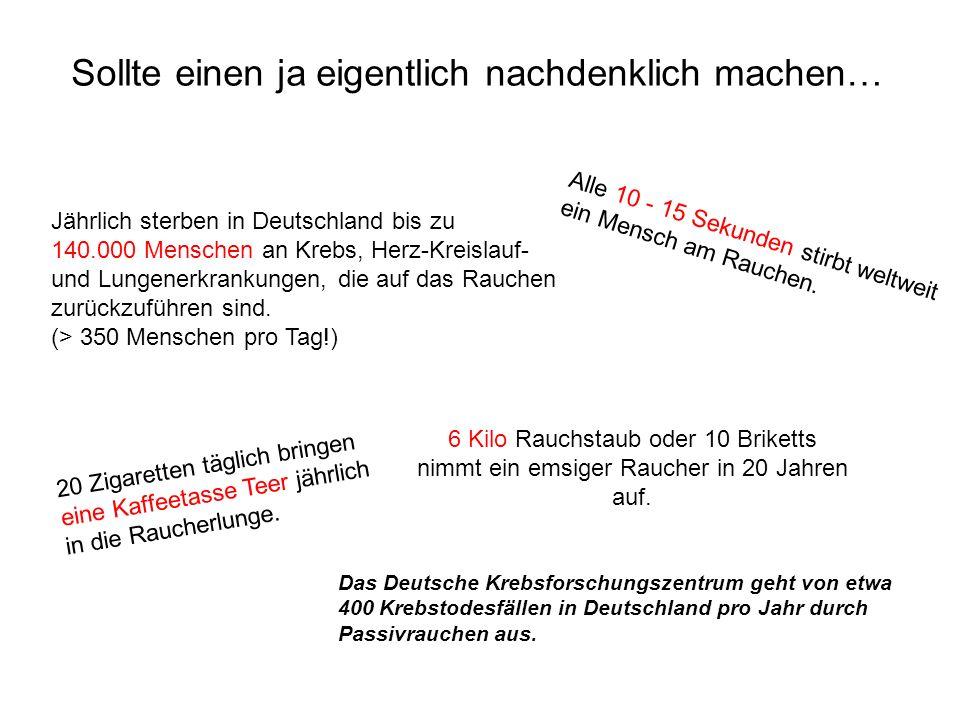 Jährlich sterben in Deutschland bis zu 140.000 Menschen an Krebs, Herz-Kreislauf- und Lungenerkrankungen, die auf das Rauchen zurückzuführen sind. (>