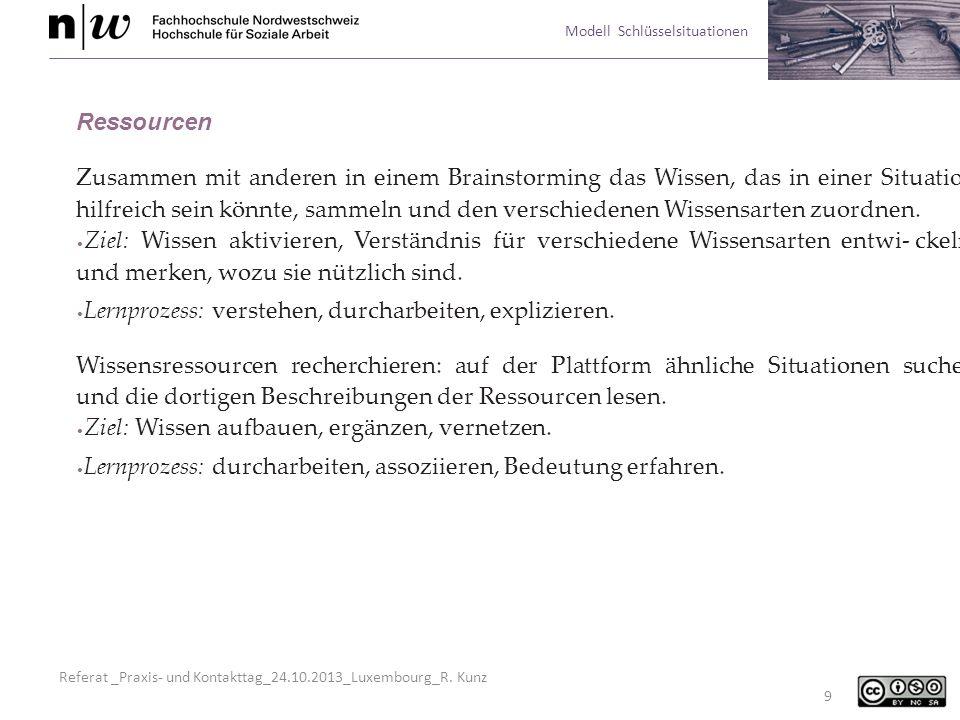 Referat _Praxis- und Kontakttag_24.10.2013_Luxembourg_R. Kunz Modell Schlüsselsituationen 9 Ressourcen Zusammen mit anderen in einem Brainstorming das