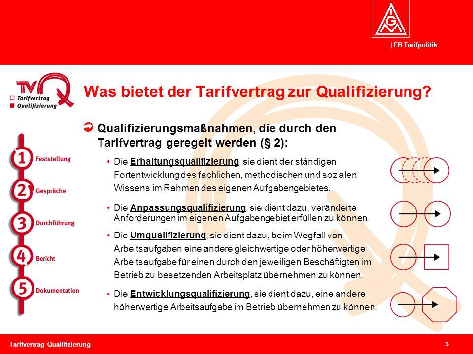 FB Tarifpolitik 3 Tarifvertrag Qualifizierung Was bietet der Tarifvertrag zur Qualifizierung? Qualifizierungsmaßnahmen, die durch den Tarifvertrag ger