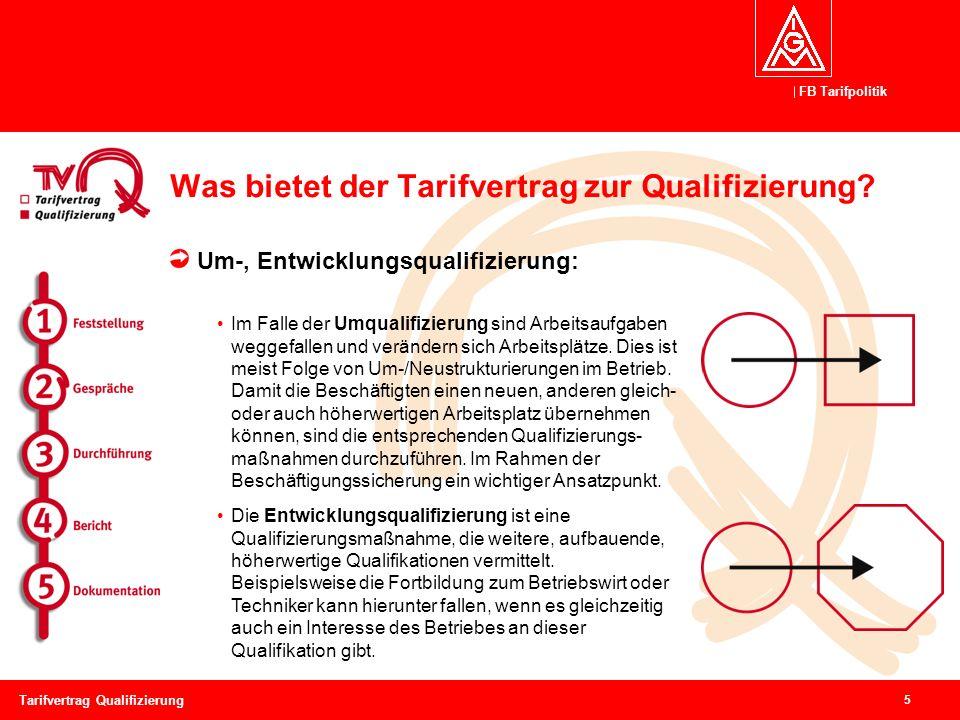 FB Tarifpolitik 5 Tarifvertrag Qualifizierung Was bietet der Tarifvertrag zur Qualifizierung? Um-, Entwicklungsqualifizierung: Im Falle der Umqualifiz