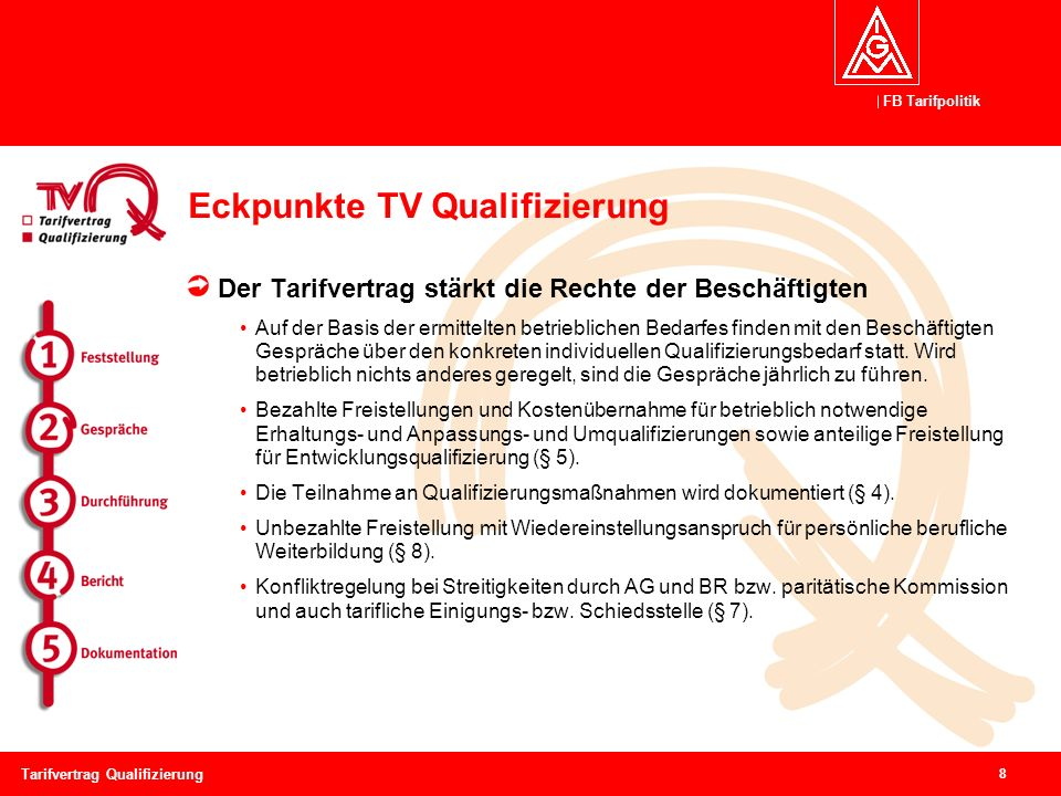 FB Tarifpolitik 8 Tarifvertrag Qualifizierung Eckpunkte TV Qualifizierung Der Tarifvertrag stärkt die Rechte der Beschäftigten Auf der Basis der ermittelten betrieblichen Bedarfes finden mit den Beschäftigten Gespräche über den konkreten individuellen Qualifizierungsbedarf statt.
