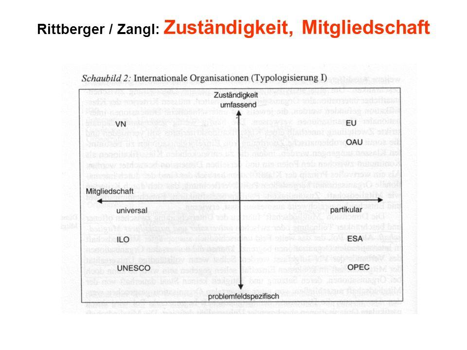 Rittberger / Zangl: Zuständigkeit, Mitgliedschaft