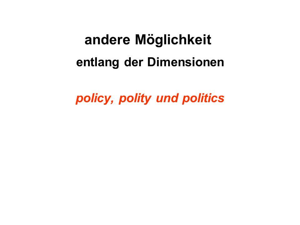 andere Möglichkeit entlang der Dimensionen policy, polity und politics
