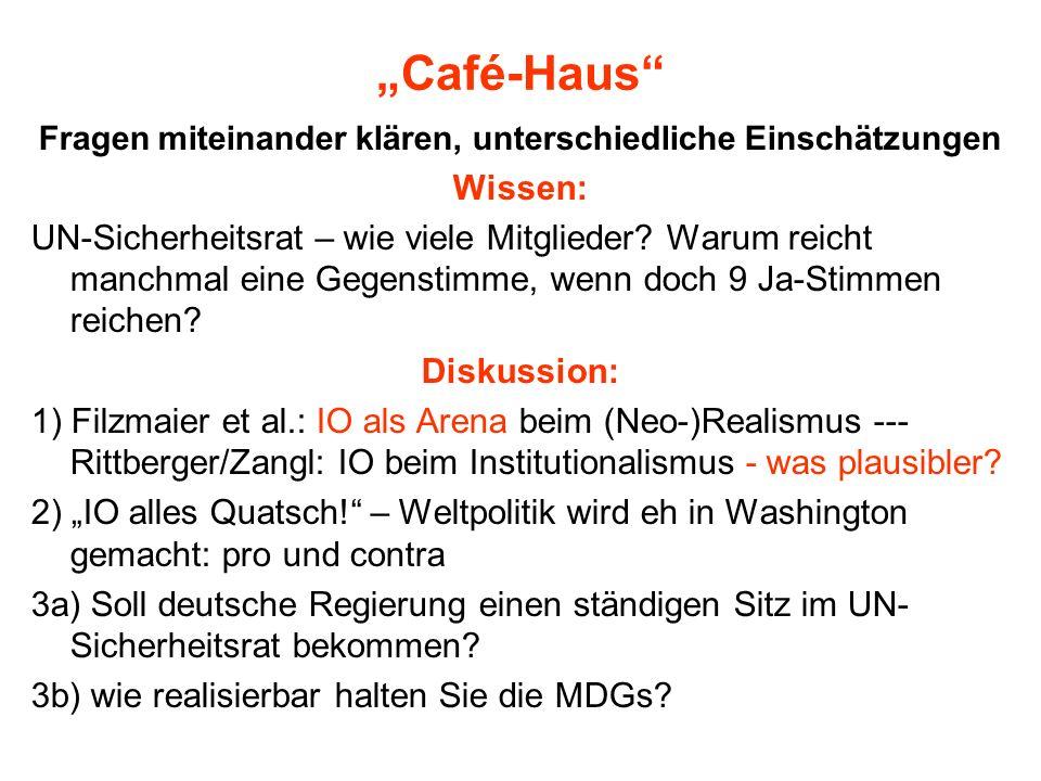 Café-Haus Fragen miteinander klären, unterschiedliche Einschätzungen Wissen: UN-Sicherheitsrat – wie viele Mitglieder? Warum reicht manchmal eine Gege