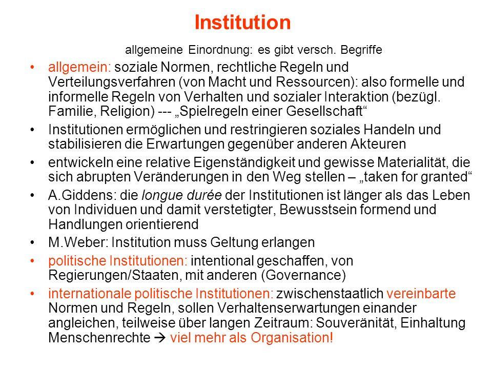 Institution allgemeine Einordnung: es gibt versch. Begriffe allgemein: soziale Normen, rechtliche Regeln und Verteilungsverfahren (von Macht und Resso