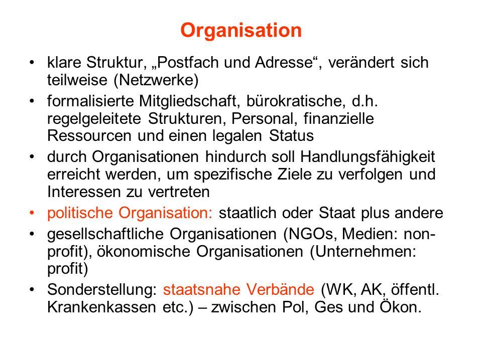 Internationale Organisationen INGO – BINGO - Dachverbände: transnational (letzte Woche…) politische international Organisationen i.e.S.: UNO, WTO, EU, NAFTA (über 250) dazu aber: verrechtliche Abkommen, formalisierte Netzwerken (G8), vereinbarten Prinzipien (Souveränität, MR) sollen Verhaltenserwartungen angleichen, Planungs- und Handlungssicherheit schaffen sind sie Instrumente, Arenen, Akteure?