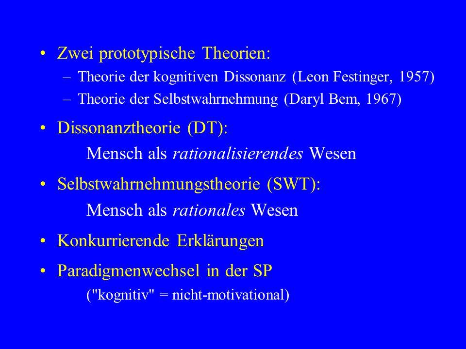 Zwei prototypische Theorien: –Theorie der kognitiven Dissonanz (Leon Festinger, 1957) –Theorie der Selbstwahrnehmung (Daryl Bem, 1967) Dissonanztheori