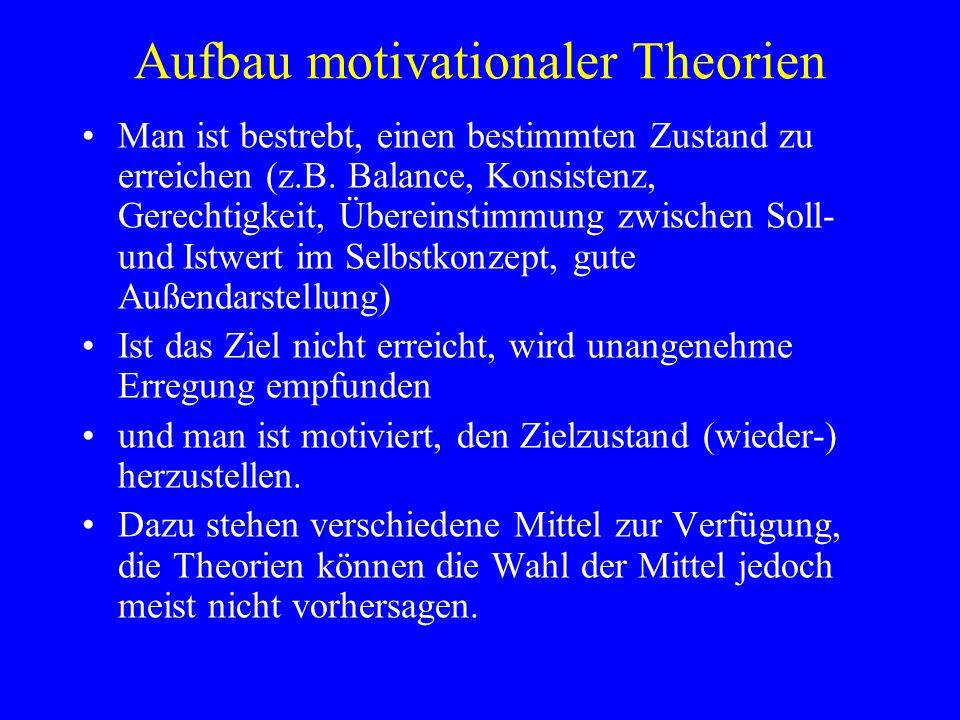 Aufbau motivationaler Theorien Man ist bestrebt, einen bestimmten Zustand zu erreichen (z.B. Balance, Konsistenz, Gerechtigkeit, Übereinstimmung zwisc