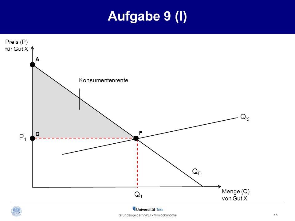 Aufgabe 9 (I) 18 Grundzüge der VWL I - Mikroökonomie Preis (P) für Gut X Menge (Q) von Gut X QSQS QDQD Q1Q1 P1P1 A D F Konsumentenrente