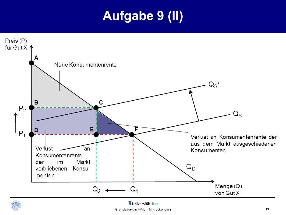 Aufgabe 9 (II) 19 Grundzüge der VWL I - Mikroökonomie Preis (P) für Gut X Menge (Q) von Gut X Q S QSQS QDQD Q1Q1 Q2Q2 P2P2 P1P1 A B D C EF Neue Konsum