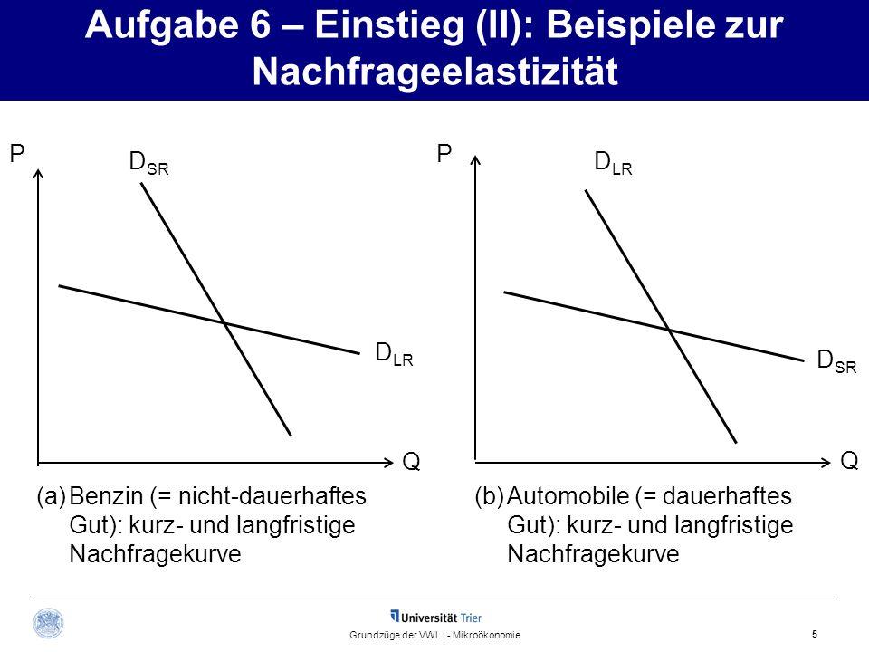 Aufgabe 6 – Einstieg (II): Beispiele zur Nachfrageelastizität 5 Grundzüge der VWL I - Mikroökonomie P Q Q P D SR D LR D SR D LR (a)Benzin (= nicht-dau