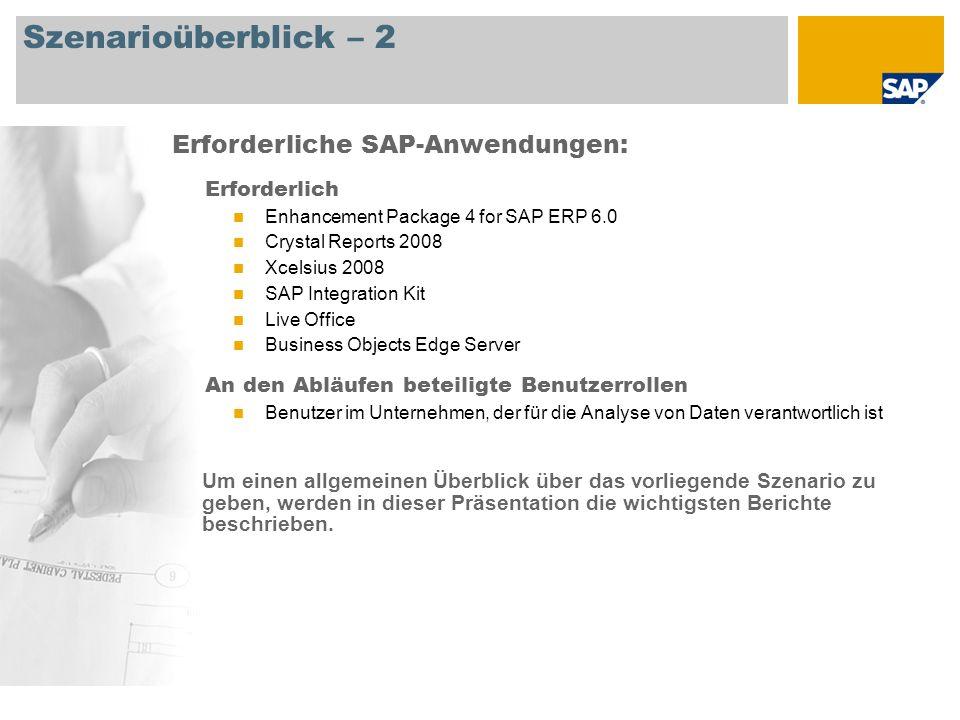 Szenarioüberblick – 2 Erforderlich Enhancement Package 4 for SAP ERP 6.0 Crystal Reports 2008 Xcelsius 2008 SAP Integration Kit Live Office Business O
