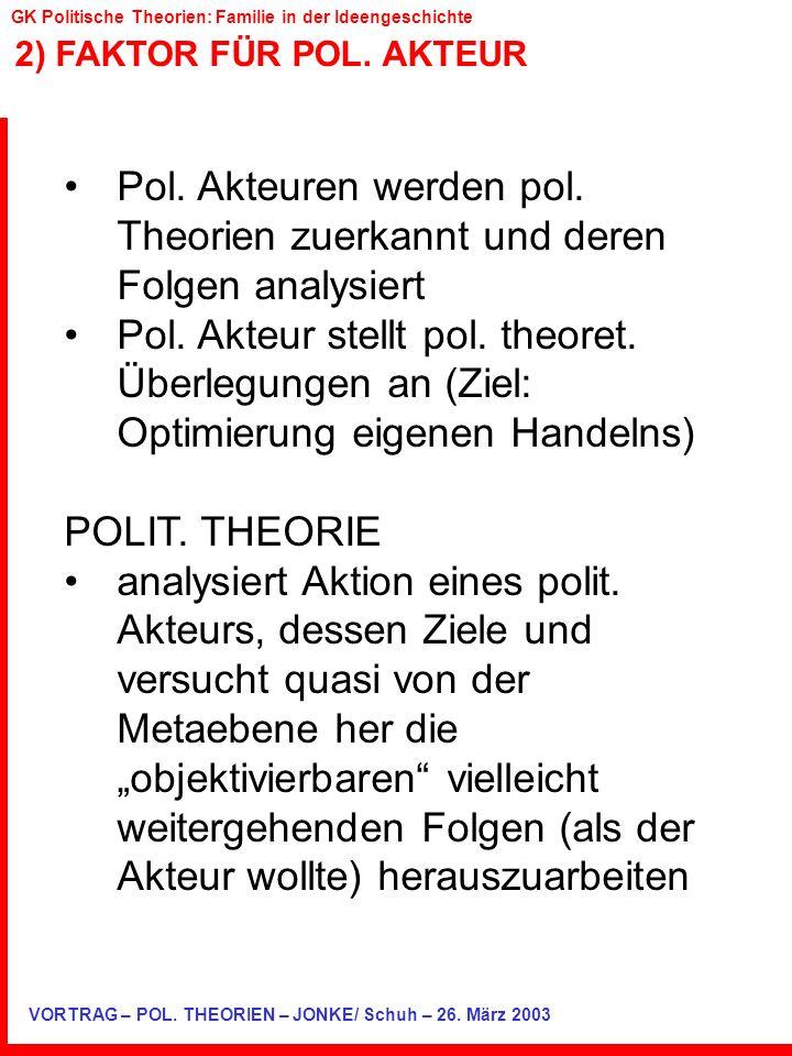 2) FAKTOR FÜR POL. AKTEUR VORTRAG – POL. THEORIEN – JONKE/ Schuh – 26. März 2003 GK Politische Theorien: Familie in der Ideengeschichte Pol. Akteuren