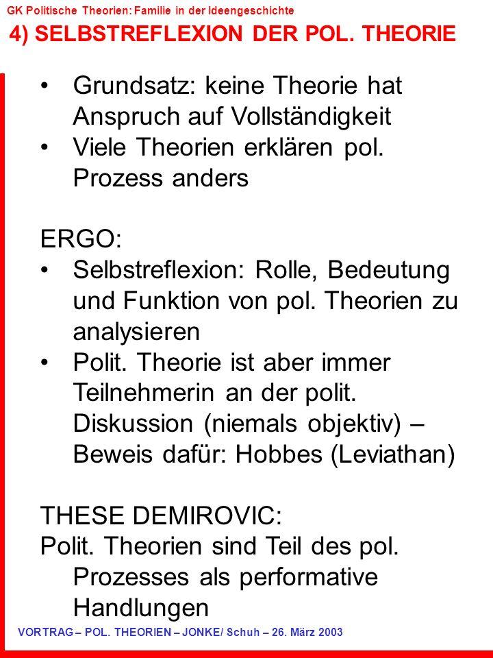 4) SELBSTREFLEXION DER POL. THEORIE VORTRAG – POL. THEORIEN – JONKE/ Schuh – 26. März 2003 GK Politische Theorien: Familie in der Ideengeschichte Grun