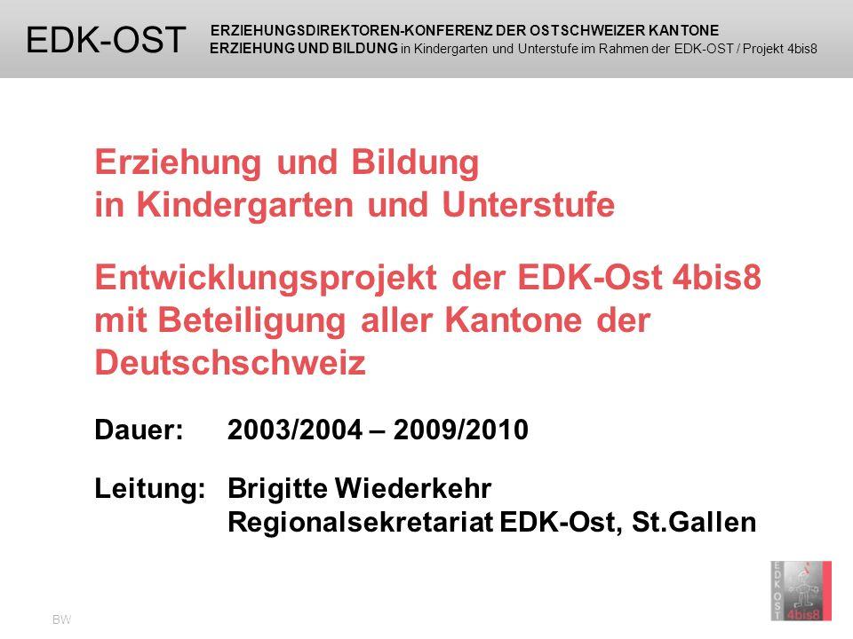 ERZIEHUNGSDIREKTOREN-KONFERENZ DER OSTSCHWEIZER KANTONE ERZIEHUNG UND BILDUNG in Kindergarten und Unterstufe im Rahmen der EDK-OST / Projekt 4bis8 EDK-OST BW Massnahmen der Erziehungsdirektorenkonferenz (EDK) 1997 Bericht zur Bildung und Erziehung von 4-8 jährigen Kinder 2000Empfehlungen an die Kantone mit der Aufforderung die Bildung und Erziehung von 4-8 jährigen Kinder zu konkretisieren und dazu Pilotprojekte zu lancieren 2006Interkantonale Vereinbarung für die Harmonisierung der Schule (Schulkonkordat) 2006 Abstimmung Bildungsartikel