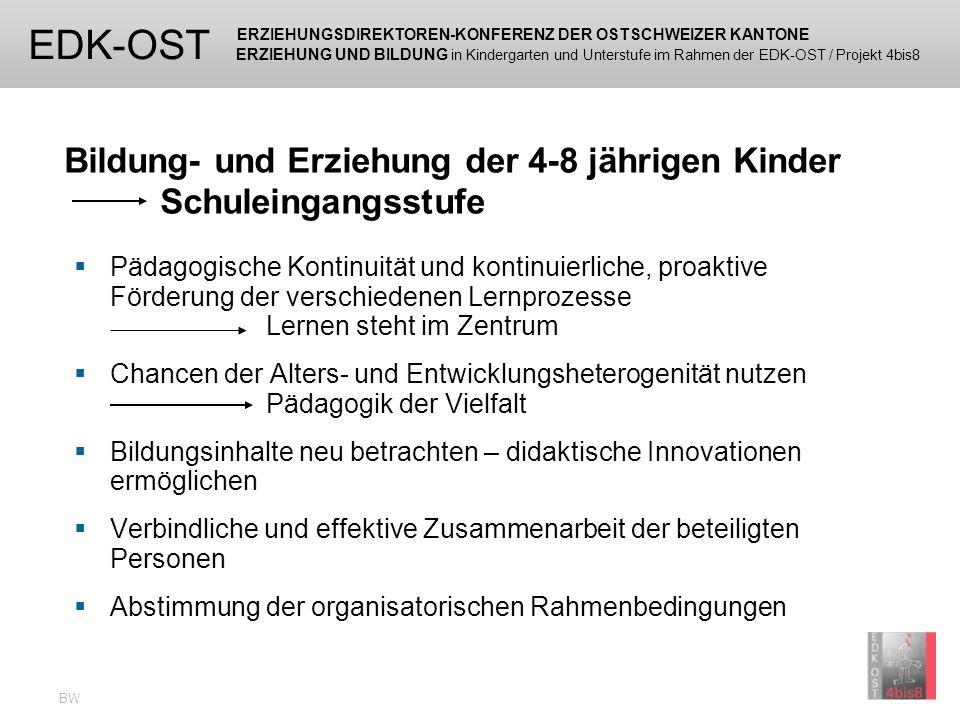 ERZIEHUNGSDIREKTOREN-KONFERENZ DER OSTSCHWEIZER KANTONE ERZIEHUNG UND BILDUNG in Kindergarten und Unterstufe im Rahmen der EDK-OST / Projekt 4bis8 EDK-OST BW Grundstufe und Basisstufe – zwei Modelle Basisstufe 4 Jahre (umfasst 1./2.