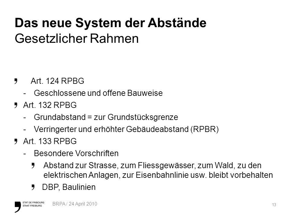 13 BRPA / 24 April 2010 Das neue System der Abstände Gesetzlicher Rahmen Art.
