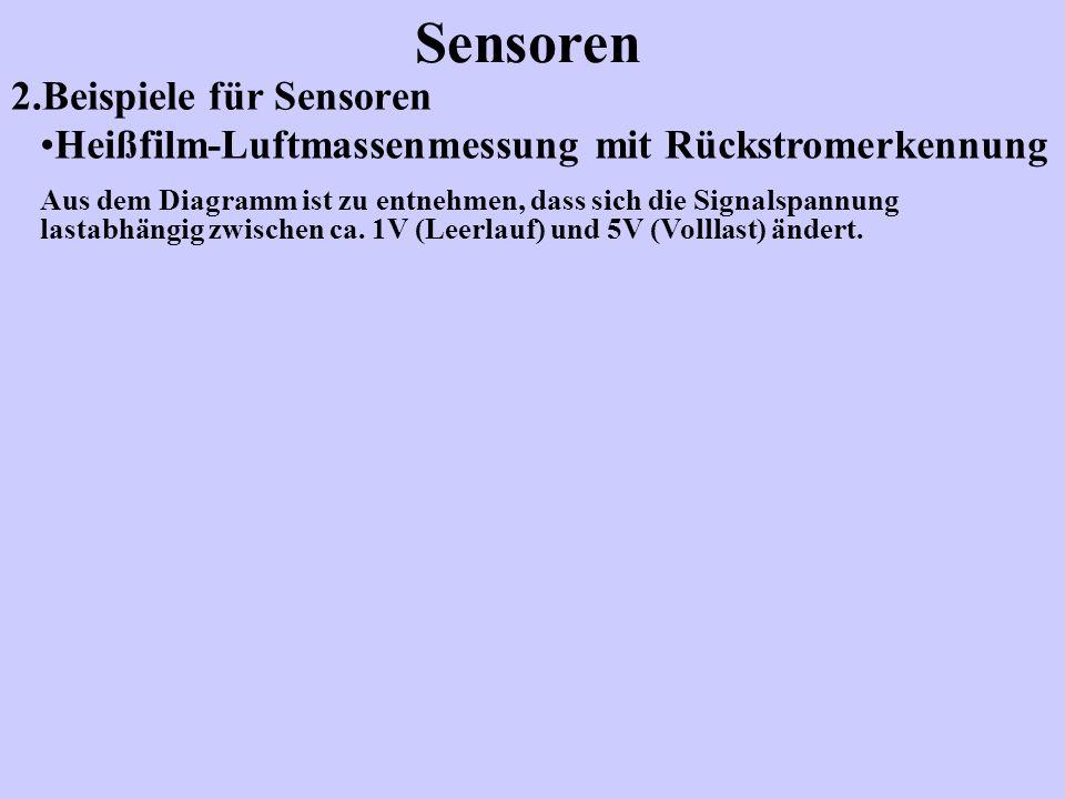 2.Beispiele für Sensoren Sensoren Heißfilm-Luftmassenmessung mit Rückstromerkennung Aus dem Diagramm ist zu entnehmen, dass sich die Signalspannung la