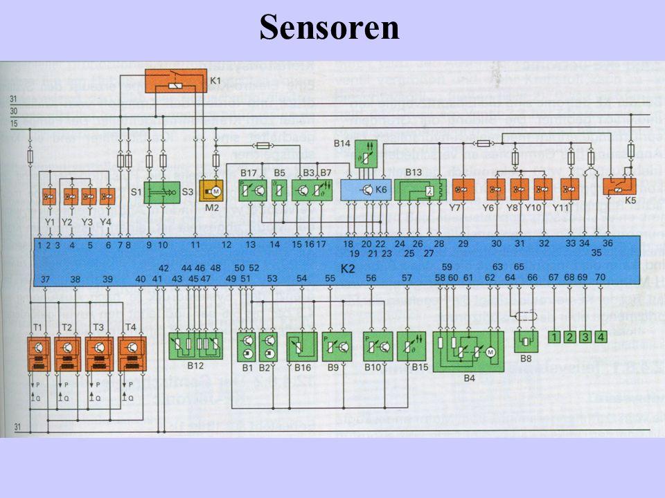 Sensoren haben die Aufgabe, in elektronisch geregelten Systemen die Betriebszustände zu erfassen und sie in elektrische Signalgrößen umzuwandeln.