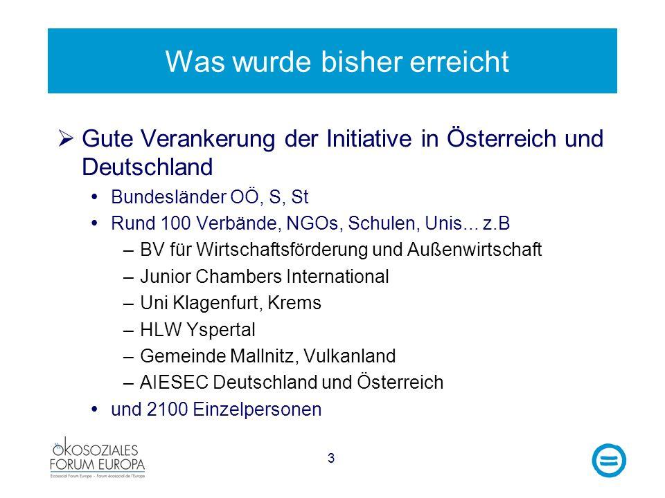 3 Was wurde bisher erreicht Gute Verankerung der Initiative in Österreich und Deutschland Bundesländer OÖ, S, St Rund 100 Verbände, NGOs, Schulen, Uni