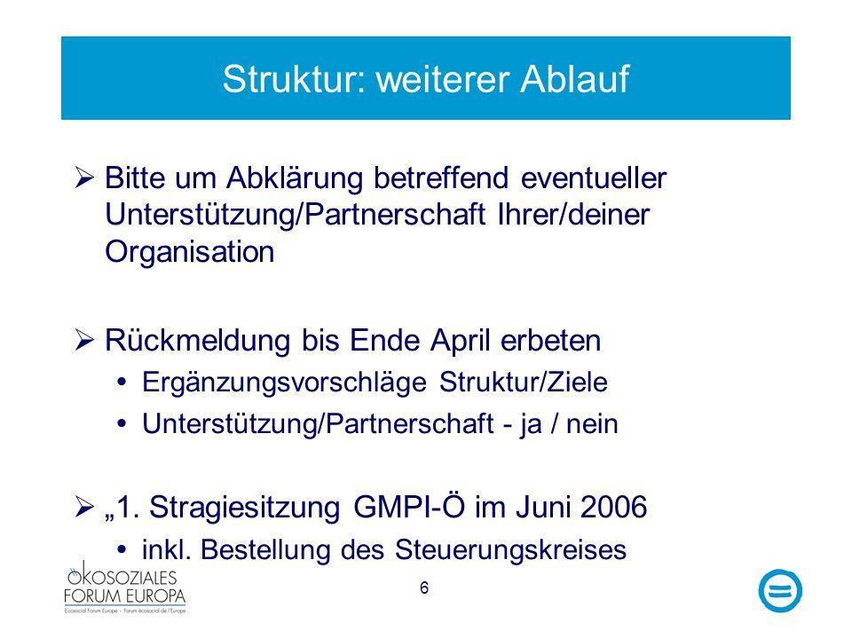 6 Struktur: weiterer Ablauf Bitte um Abklärung betreffend eventueller Unterstützung/Partnerschaft Ihrer/deiner Organisation Rückmeldung bis Ende April erbeten Ergänzungsvorschläge Struktur/Ziele Unterstützung/Partnerschaft - ja / nein 1.