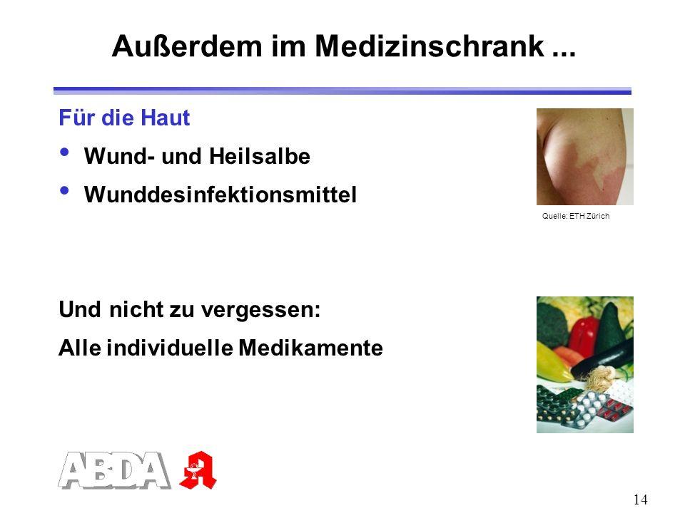14 Außerdem im Medizinschrank... Für die Haut Wund- und Heilsalbe Wunddesinfektionsmittel Und nicht zu vergessen: Alle individuelle Medikamente Quelle