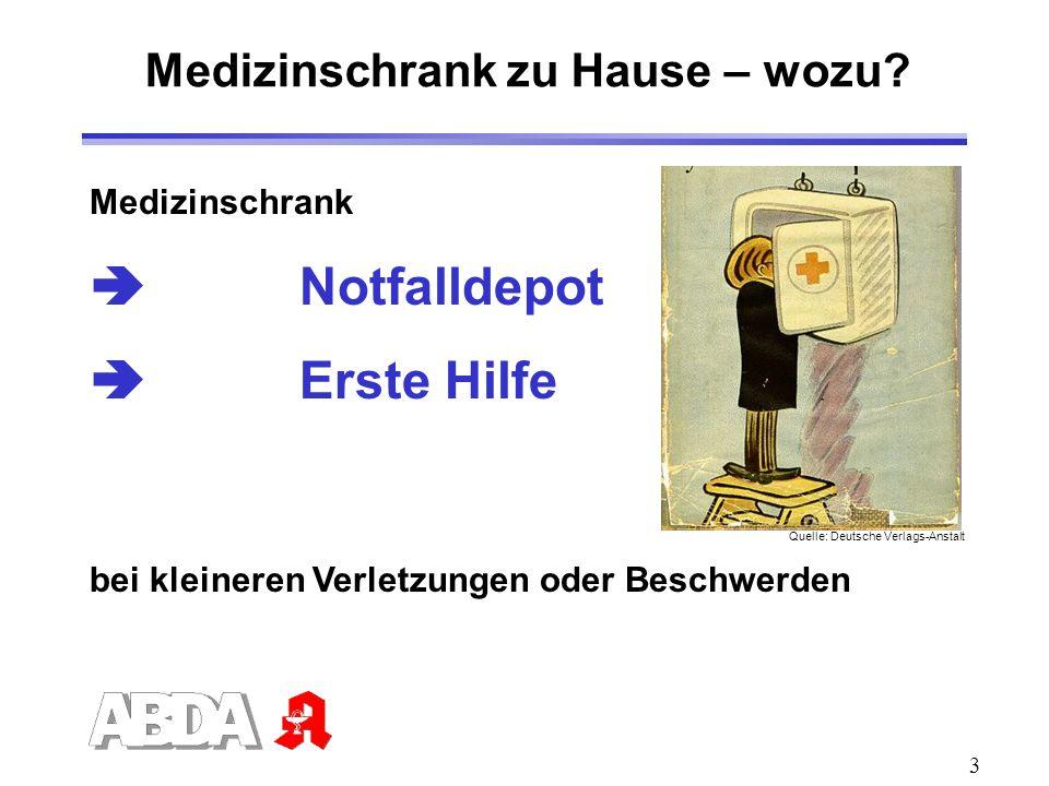 3 Medizinschrank zu Hause – wozu? Medizinschrank Notfalldepot Erste Hilfe bei kleineren Verletzungen oder Beschwerden Quelle: Deutsche Verlags-Anstalt