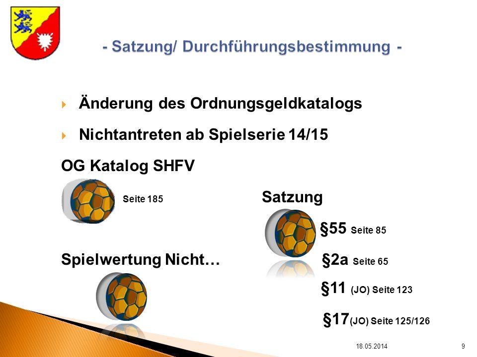 Änderung des Ordnungsgeldkatalogs Nichtantreten ab Spielserie 14/15 OG Katalog SHFV Seite 185 Satzung §55 Seite 85 Spielwertung Nicht… §2a Seite 65 t §11 (JO) Seite 123 §17 (JO) Seite 125/126 18.05.20149