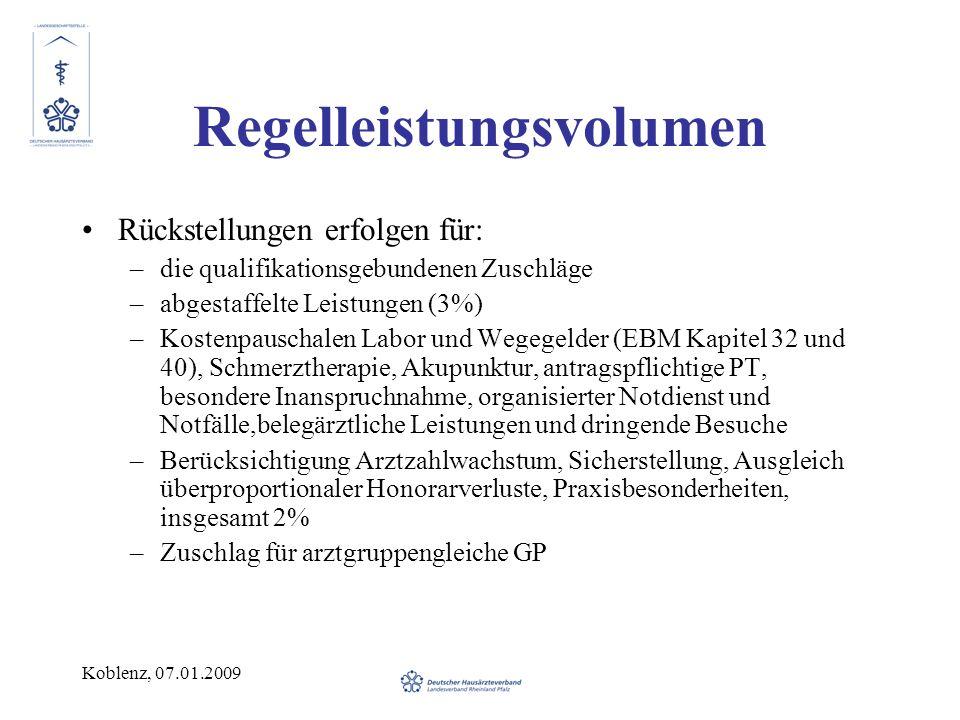 Koblenz, 07.01.2009 Regelleistungsvolumen Rückstellungen erfolgen für: –die qualifikationsgebundenen Zuschläge –abgestaffelte Leistungen (3%) –Kostenpauschalen Labor und Wegegelder (EBM Kapitel 32 und 40), Schmerztherapie, Akupunktur, antragspflichtige PT, besondere Inanspruchnahme, organisierter Notdienst und Notfälle,belegärztliche Leistungen und dringende Besuche –Berücksichtigung Arztzahlwachstum, Sicherstellung, Ausgleich überproportionaler Honorarverluste, Praxisbesonderheiten, insgesamt 2% –Zuschlag für arztgruppengleiche GP