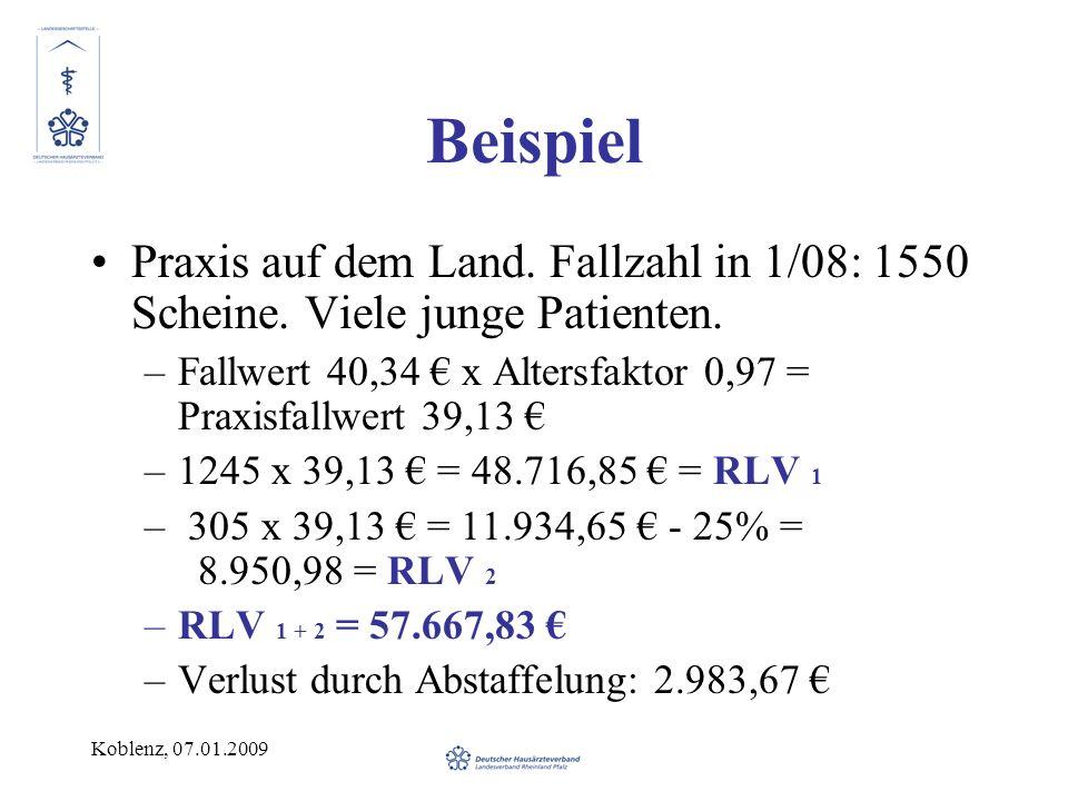 Koblenz, 07.01.2009 Beispiel Praxis auf dem Land. Fallzahl in 1/08: 1550 Scheine. Viele junge Patienten. –Fallwert 40,34 x Altersfaktor 0,97 = Praxisf