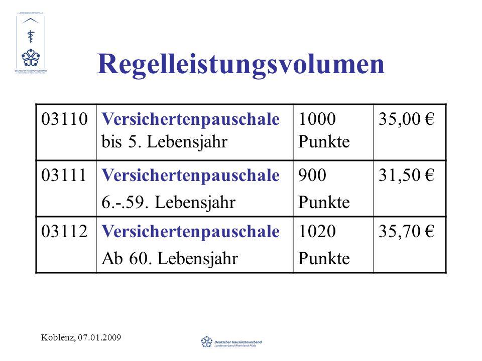 Regelleistungsvolumen 03110Versichertenpauschale bis 5.